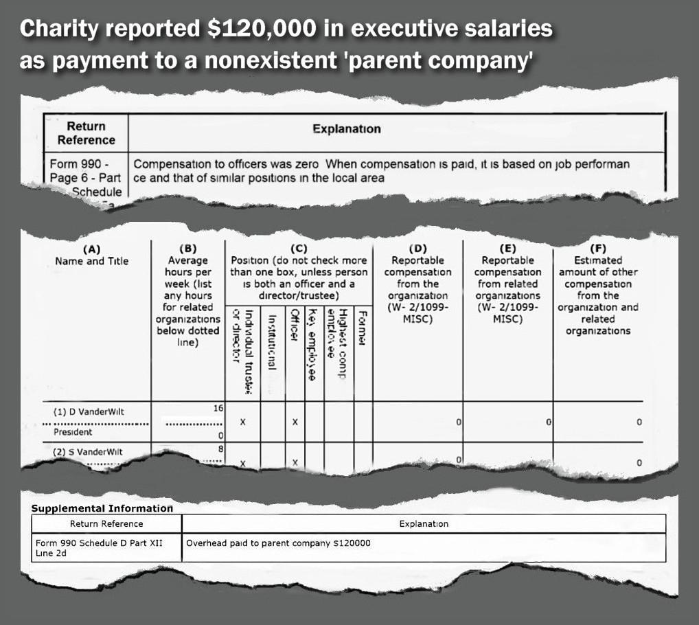 Healthy Relationships Iowa salaries